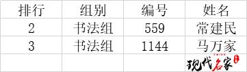 """2020年""""现代名家·华夏名人杯""""全国书画艺术大赛获奖名单公布!-第2张"""