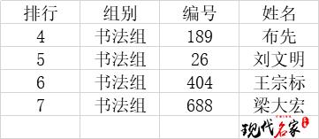 """2020年""""现代名家·华夏名人杯""""全国书画艺术大赛获奖名单公布!-第3张"""