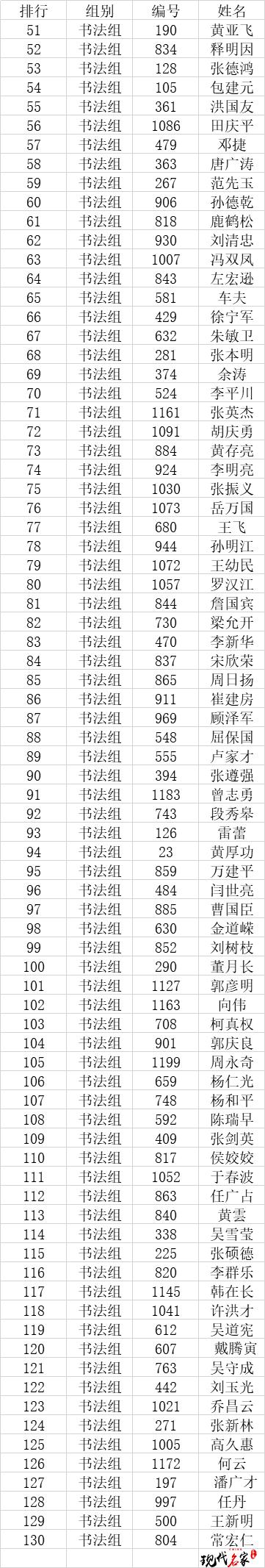 """2020年""""现代名家·华夏名人杯""""全国书画艺术大赛获奖名单公布!-第5张"""
