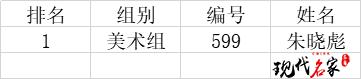 """2020年""""现代名家·华夏名人杯""""全国书画艺术大赛获奖名单公布!-第6张"""