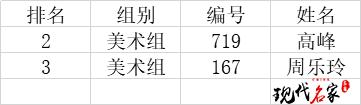 """2020年""""现代名家·华夏名人杯""""全国书画艺术大赛获奖名单公布!-第7张"""