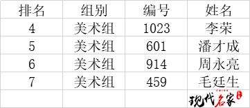 """2020年""""现代名家·华夏名人杯""""全国书画艺术大赛获奖名单公布!-第8张"""