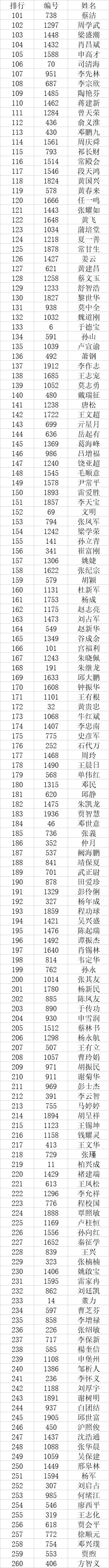"""2020年""""现代名家·当代美艺杯""""全国书画艺术大赛获奖名单公布!-第6张"""