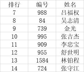 """2020年""""现代名家·盛丹青杯""""全国书画艺术大赛获奖名单公布!-第4张"""