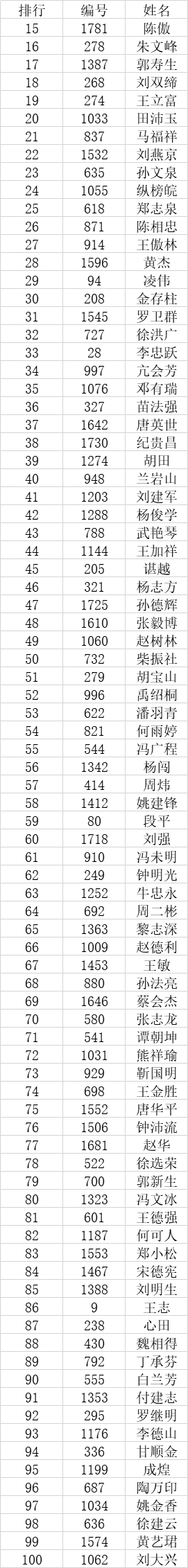 """2020年""""现代名家·盛丹青杯""""全国书画艺术大赛获奖名单公布!-第5张"""