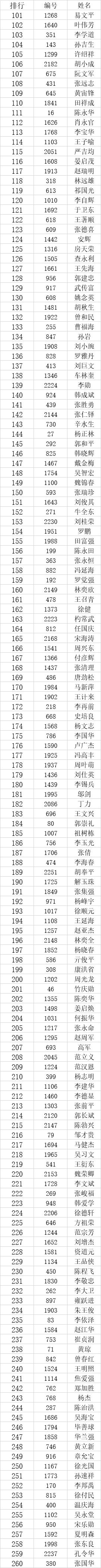 """2020年""""现代名家·当代书香杯""""全国书画艺术大赛获奖名单公布!-第6张"""