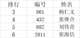 """2021年""""现代名家·华韵杯""""全国书画艺术大赛获奖名单公布!-第3张"""