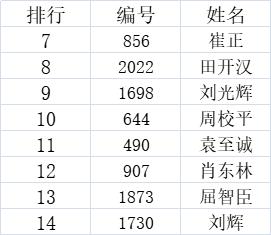 """2021年""""现代名家·华韵杯""""全国书画艺术大赛获奖名单公布!-第4张"""