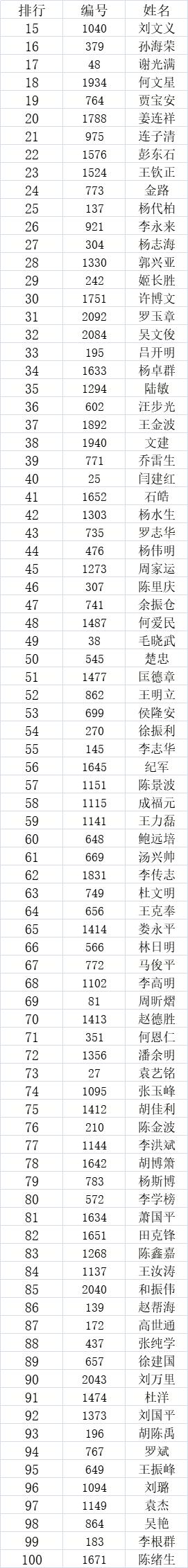"""2021年""""现代名家·华韵杯""""全国书画艺术大赛获奖名单公布!-第5张"""