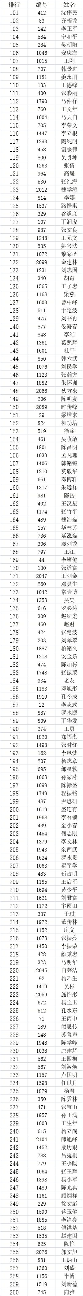 """2021年""""现代名家·华韵杯""""全国书画艺术大赛获奖名单公布!-第6张"""