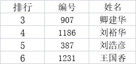 """2021年""""现代名家·墨染中华杯""""全国书画艺术大赛获奖名单公布!-第3张"""