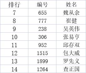 """2021年""""现代名家·墨染中华杯""""全国书画艺术大赛获奖名单公布!-第4张"""