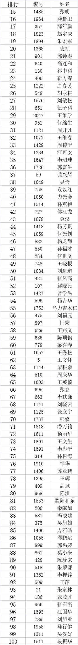 """2021年""""现代名家·墨染中华杯""""全国书画艺术大赛获奖名单公布!-第5张"""