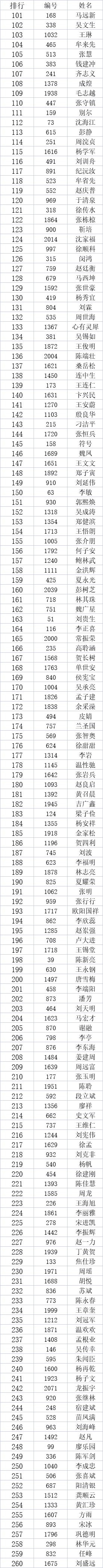 """2021年""""现代名家·墨染中华杯""""全国书画艺术大赛获奖名单公布!-第6张"""
