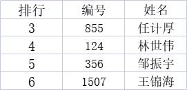 """2021年""""现代名家·千秋锦绣杯""""全国书画艺术大赛获奖名单公布!-第3张"""