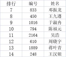 """2021年""""现代名家·千秋锦绣杯""""全国书画艺术大赛获奖名单公布!-第4张"""