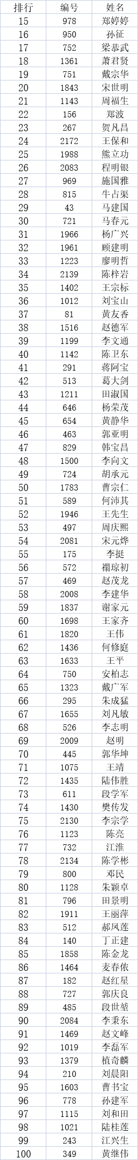 """2021年""""现代名家·千秋锦绣杯""""全国书画艺术大赛获奖名单公布!-第5张"""