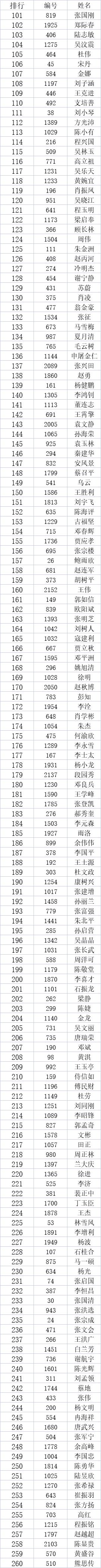 """2021年""""现代名家·千秋锦绣杯""""全国书画艺术大赛获奖名单公布!-第6张"""